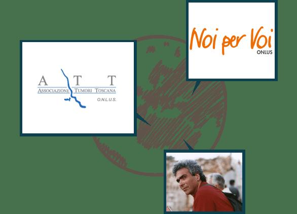 Progetti 2014 Ricerca Associazione Fiorenzo Fratini