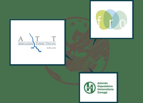 Progetti 2015 Assistenza Oncologica Associazione Fiorenzo Fratini