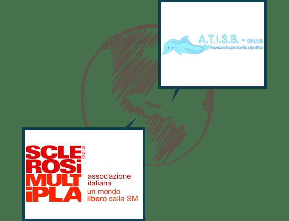 Progetti 2019 - Diversamente Abili - Fondazione Fiorenzo Fratini