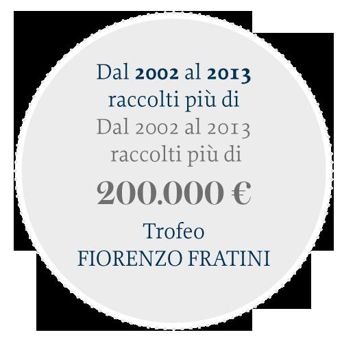 Donazioni Trofeo Fiorenzo Fratini